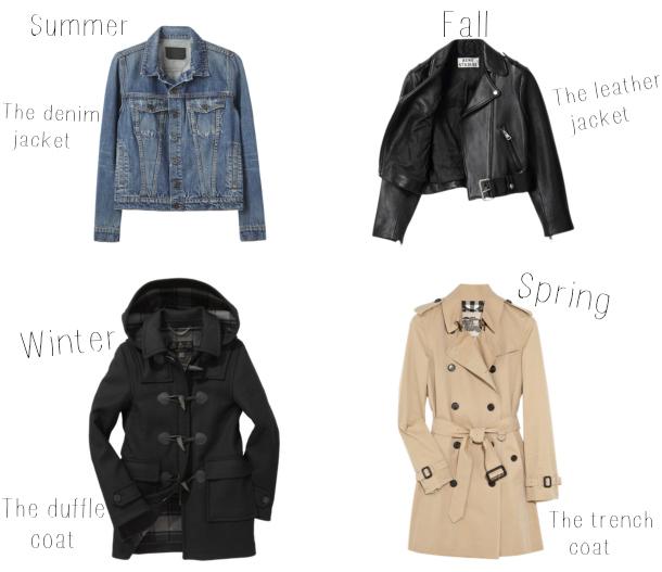 Essential Outerwear Fashion Blogger Trini