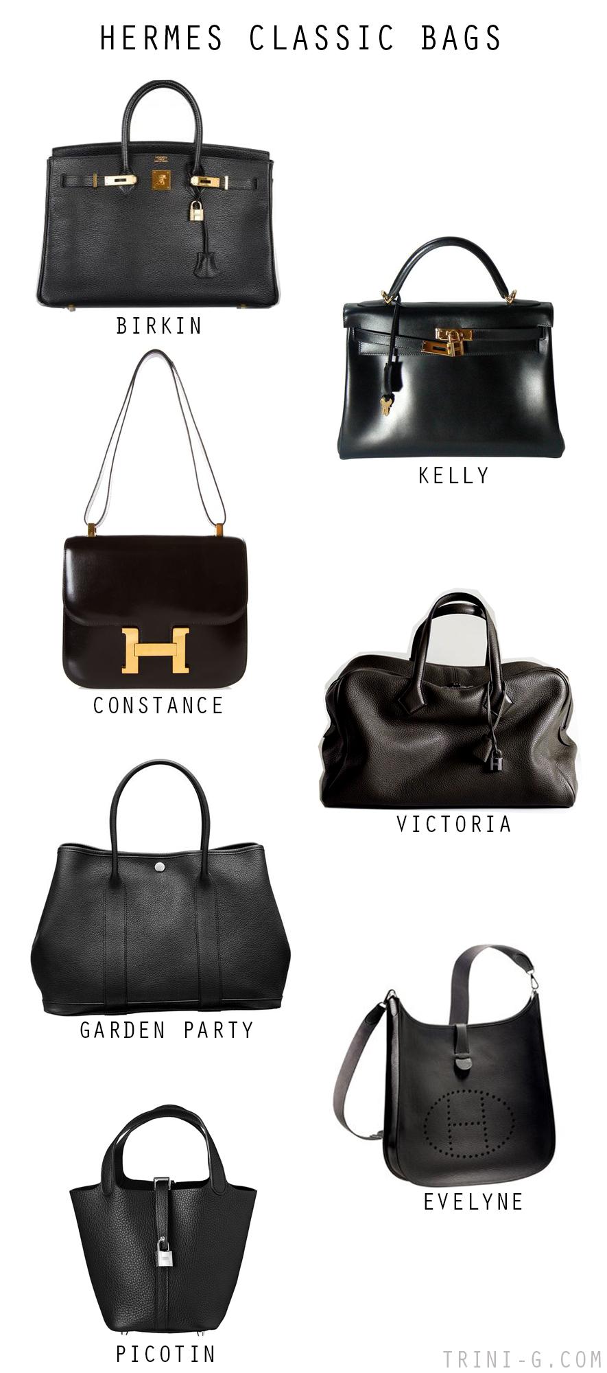 Trini Blog Hermes Classic Bags